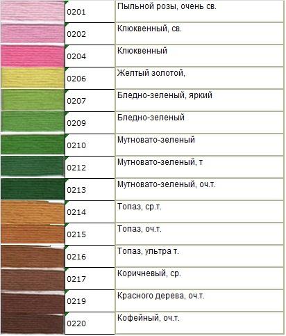 Таблица перевода ниток дмс в гамму и кирова